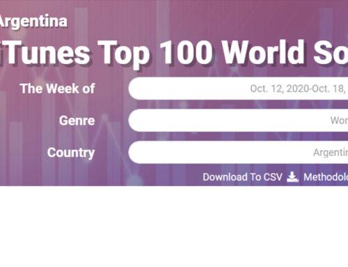 Julius Begger debuts on iTunes top 100 South America.